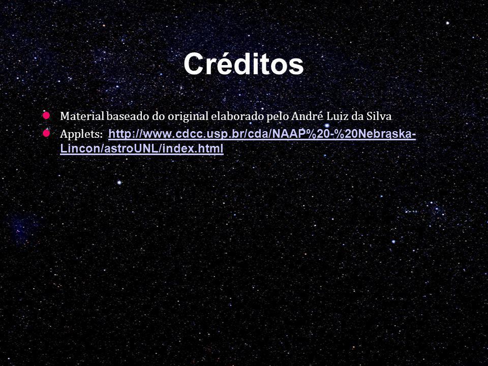 Créditos Material baseado do original elaborado pelo André Luiz da Silva.