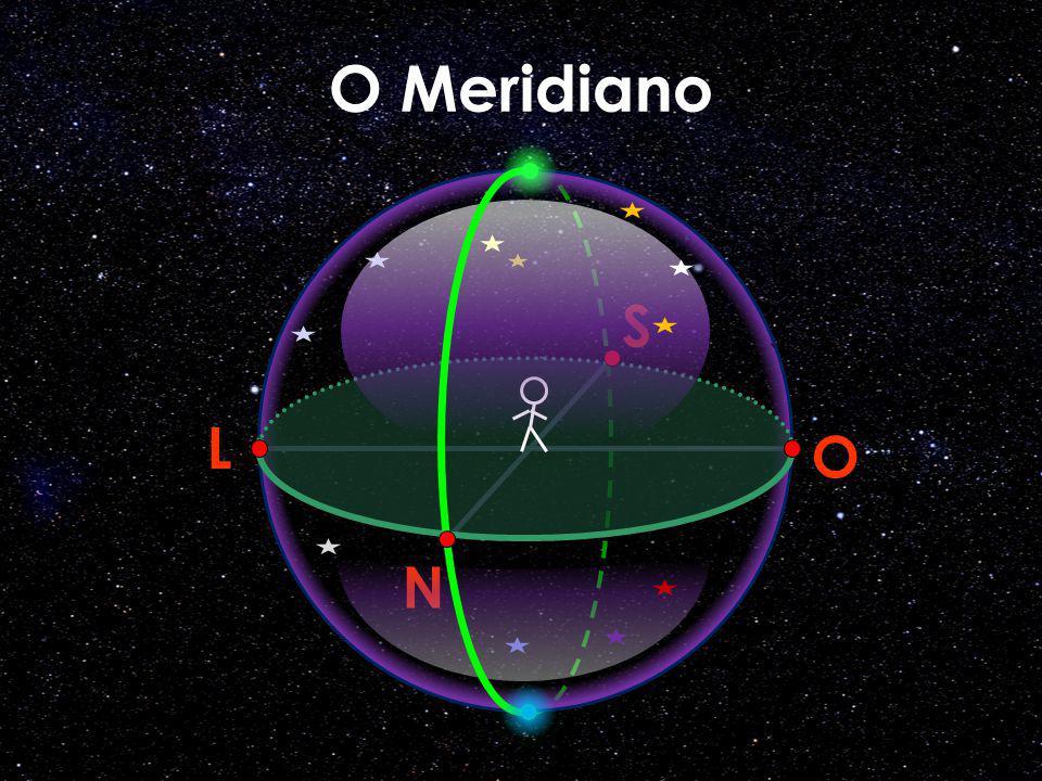 O Meridiano N. L. S. O.