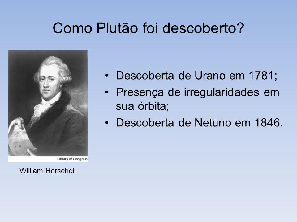 Como Plutão foi descoberto