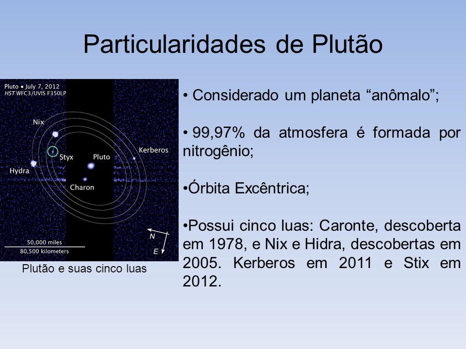 Particularidades de Plutão