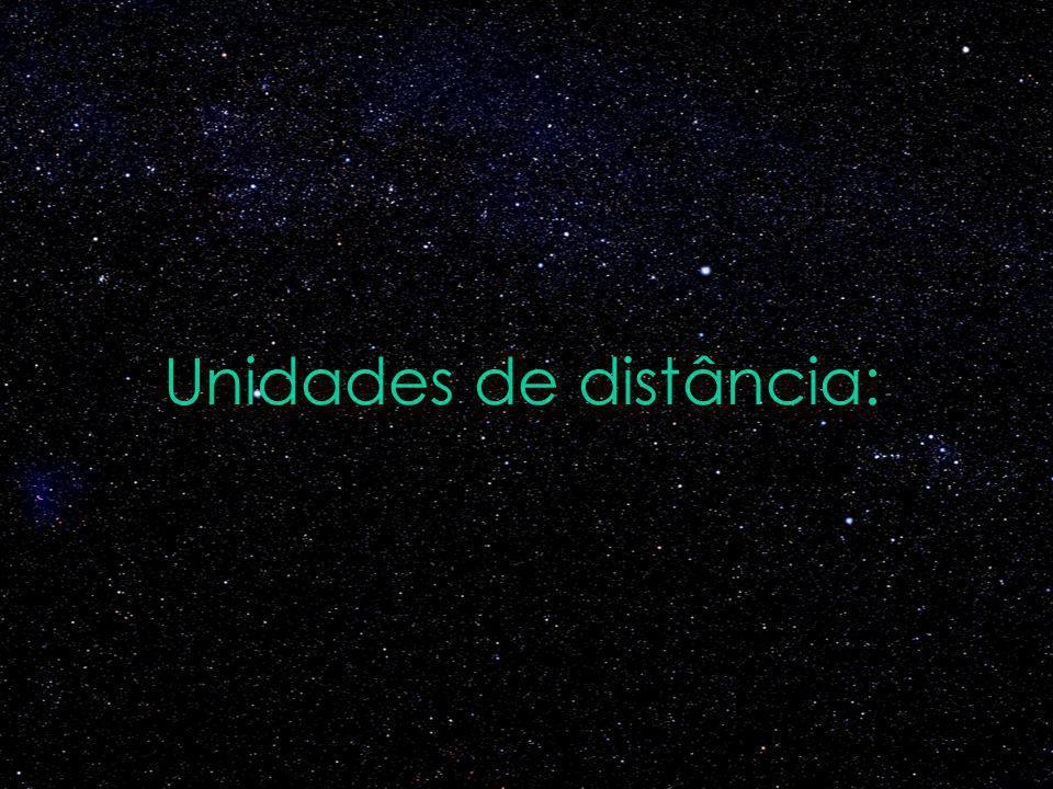 Unidades de distância: