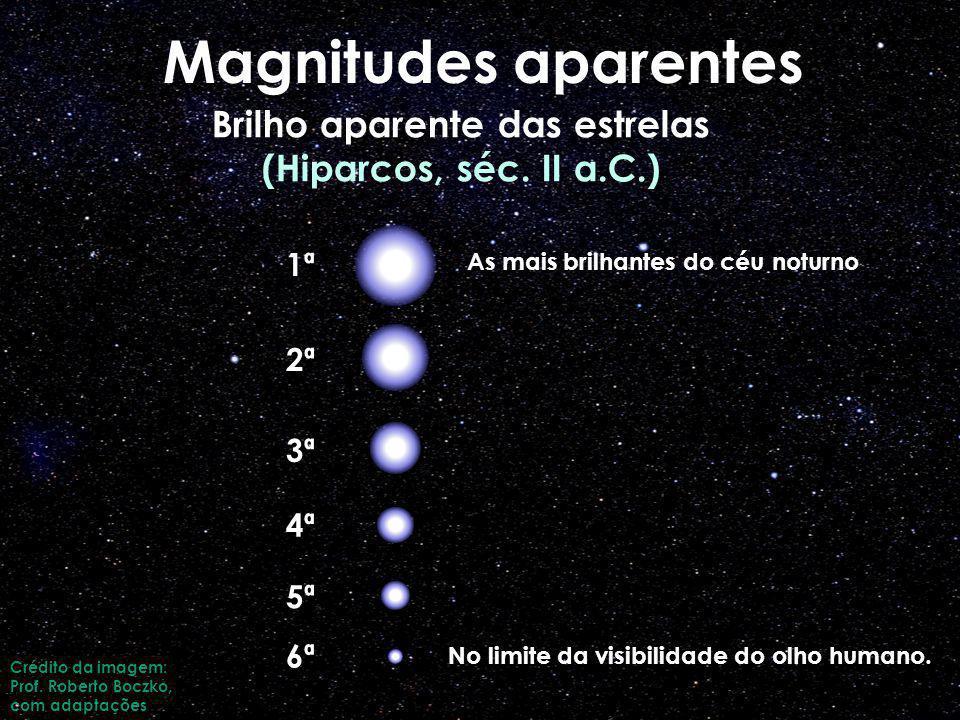 Brilho aparente das estrelas