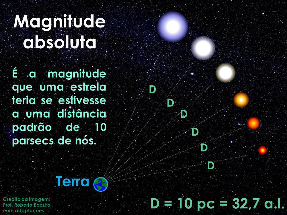 Magnitude absoluta Terra D = 10 pc = 32,7 a.l.