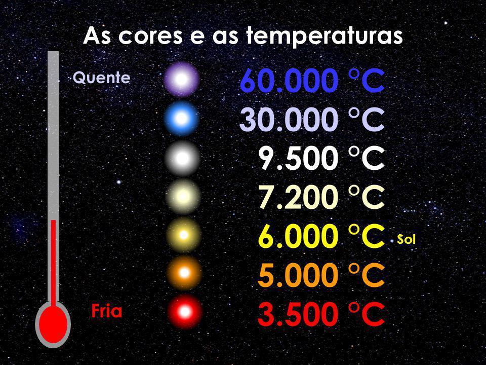 As cores e as temperaturas