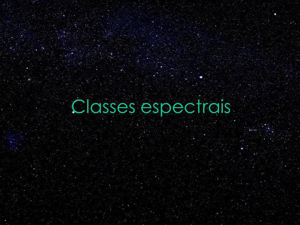 Classes espectrais Fonte da figura do Sol: