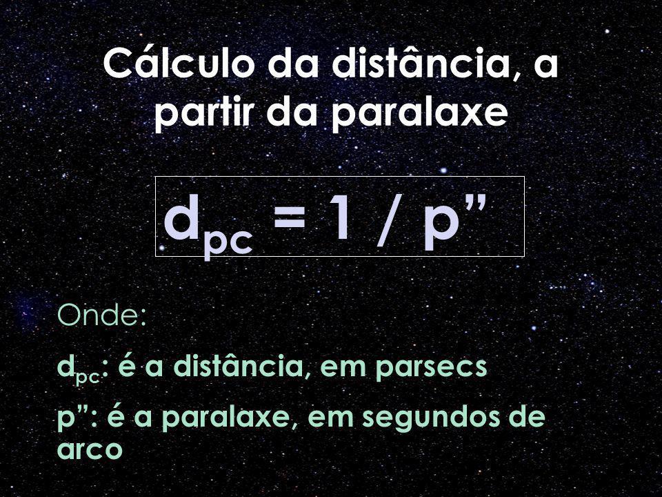 Cálculo da distância, a partir da paralaxe