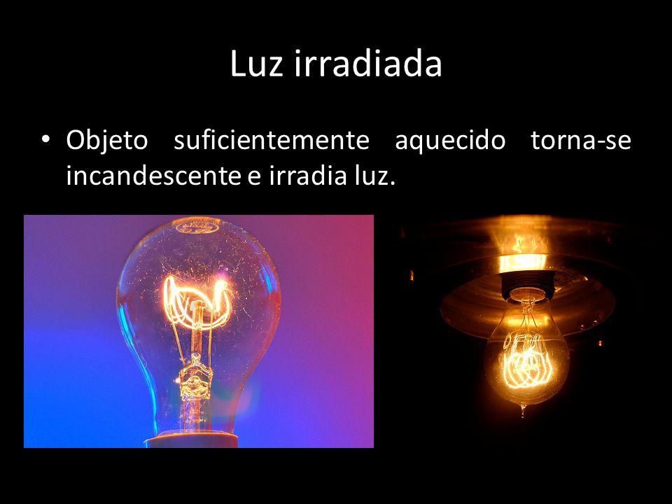 Luz irradiada Objeto suficientemente aquecido torna-se incandescente e irradia luz.