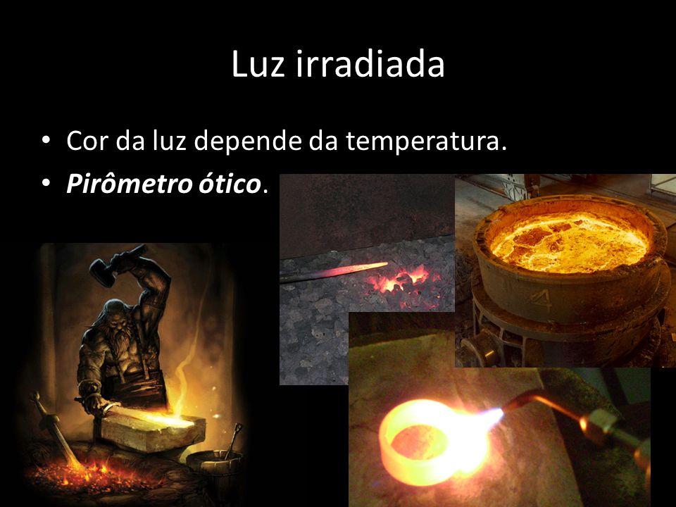 Luz irradiada Cor da luz depende da temperatura. Pirômetro ótico.