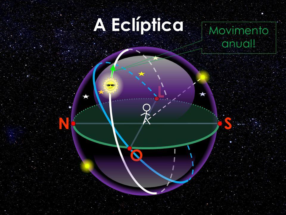 A Eclíptica Movimento anual! N S L O