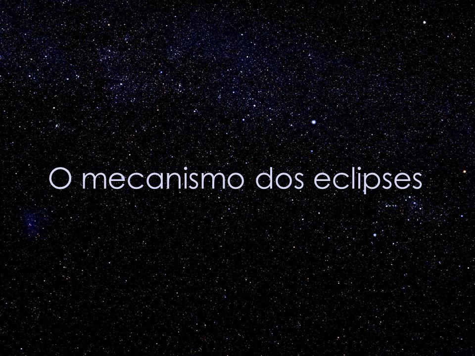 O mecanismo dos eclipses