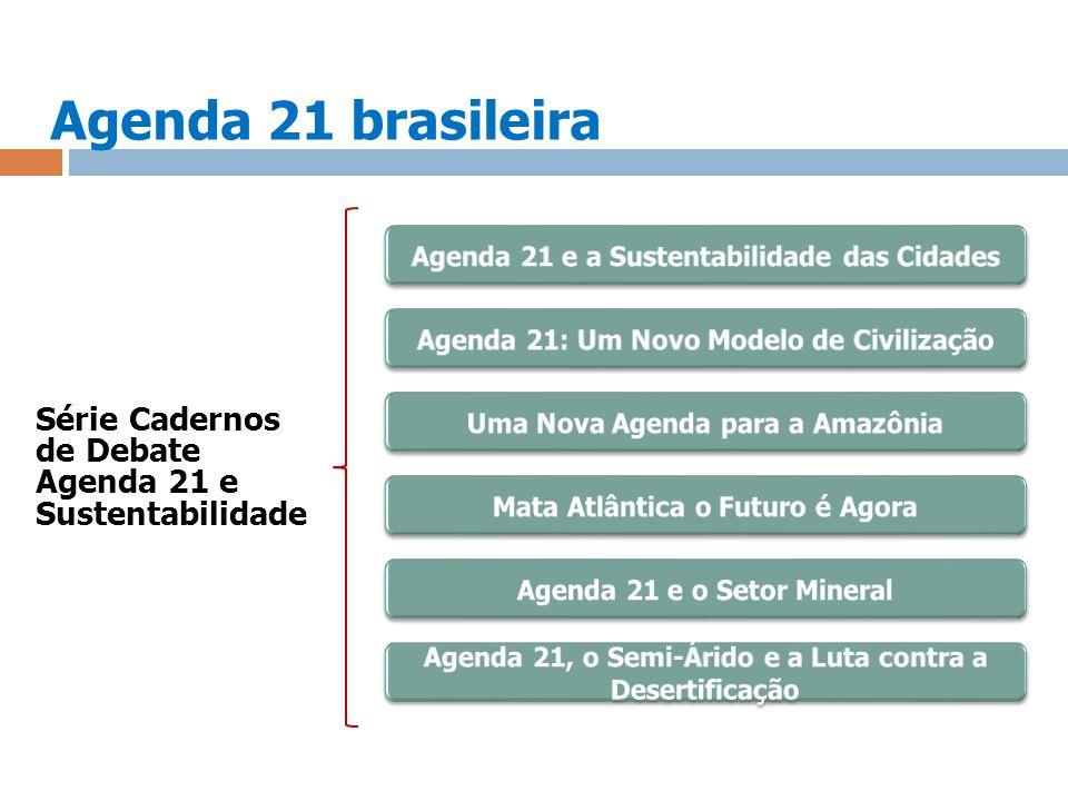 Agenda 21 brasileira Agenda 21 e a Sustentabilidade das Cidades. Agenda 21: Um Novo Modelo de Civilização.