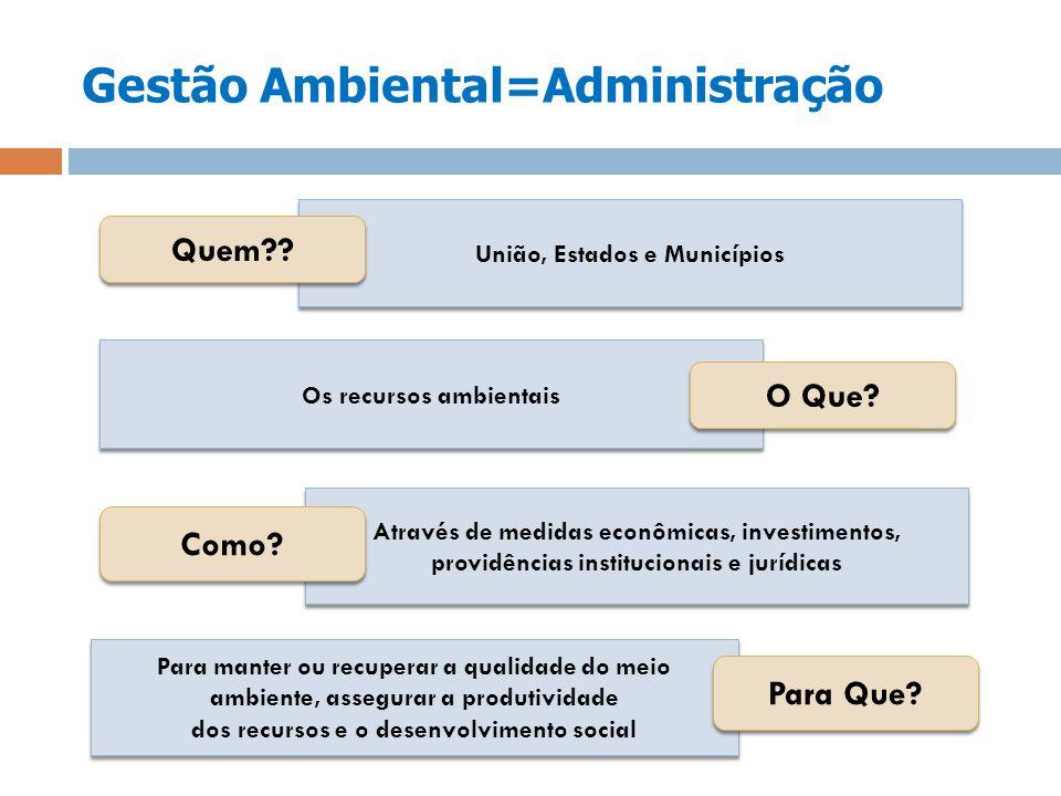Gestão Ambiental=Administração