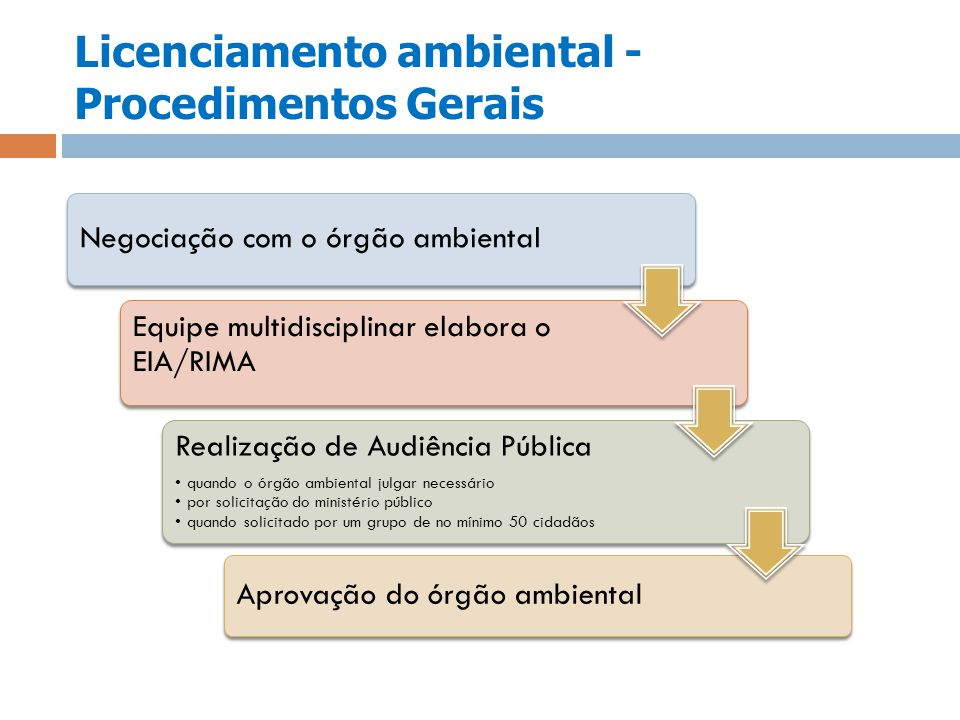 Licenciamento ambiental - Procedimentos Gerais