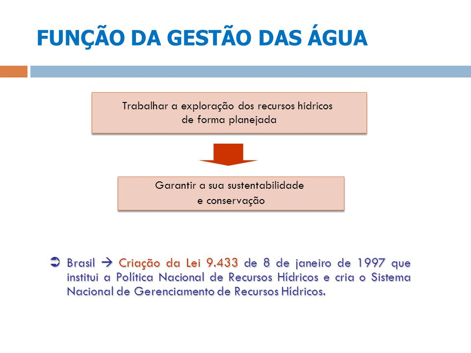 FUNÇÃO DA GESTÃO DAS ÁGUA