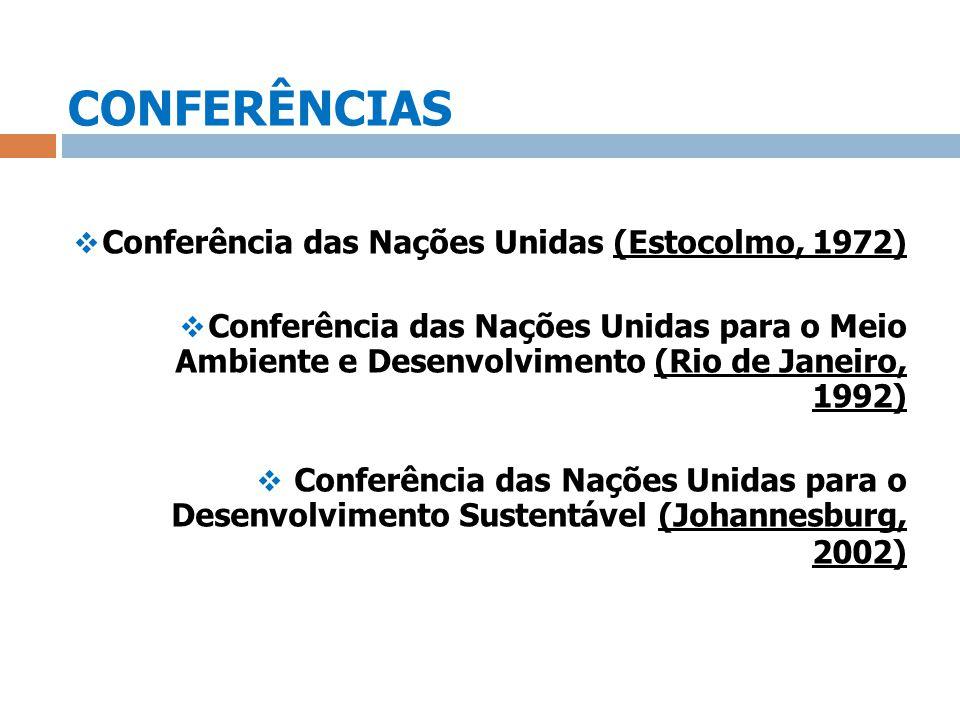 CONFERÊNCIAS Conferência das Nações Unidas (Estocolmo, 1972)