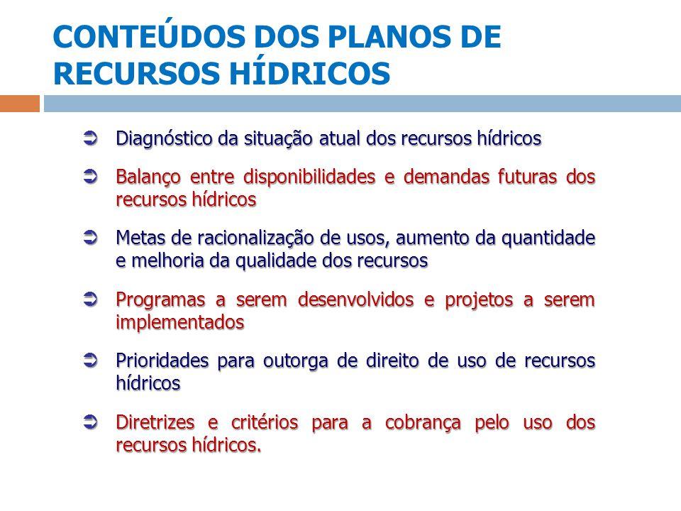 CONTEÚDOS DOS PLANOS DE RECURSOS HÍDRICOS
