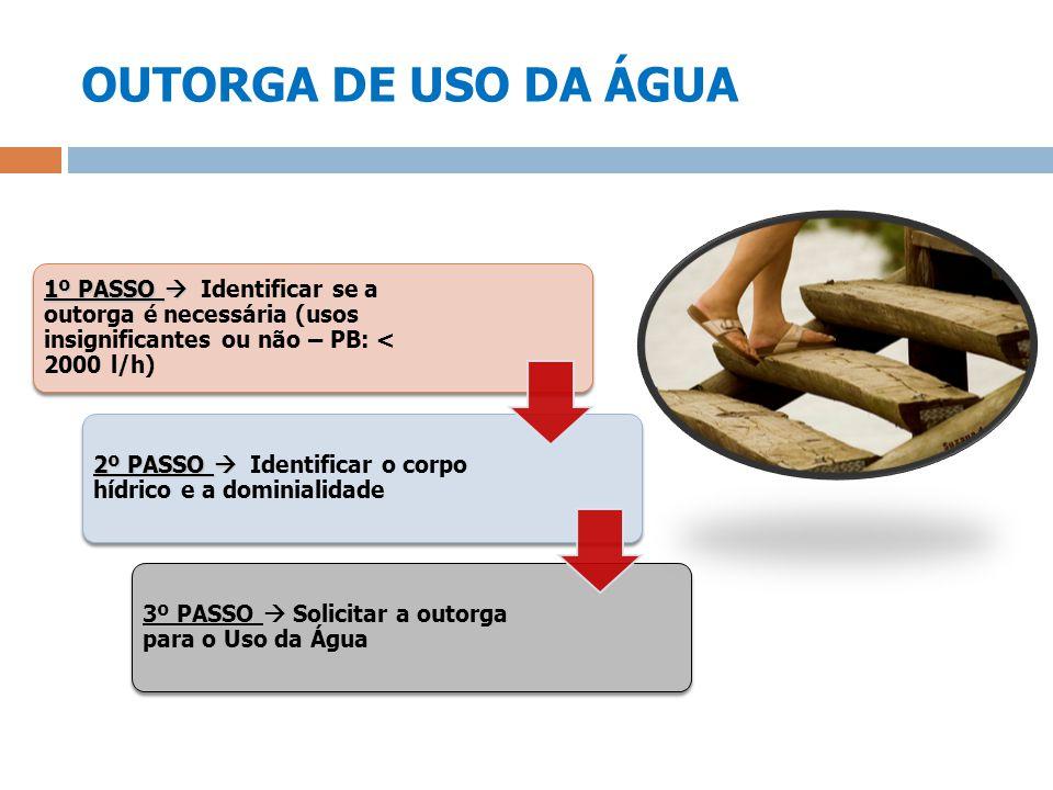 OUTORGA DE USO DA ÁGUA 1º PASSO  Identificar se a outorga é necessária (usos insignificantes ou não – PB: < 2000 l/h)