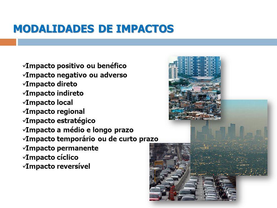 MODALIDADES DE IMPACTOS