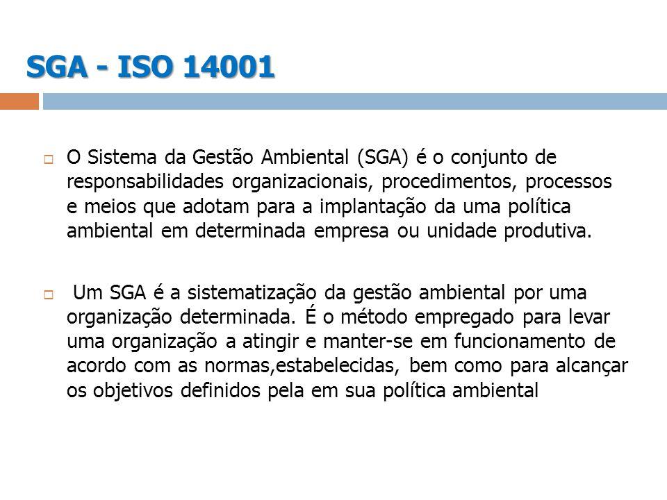 SGA - ISO 14001