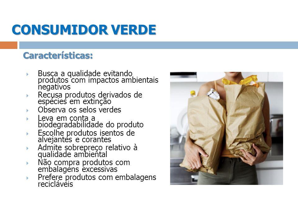 CONSUMIDOR VERDE Características: