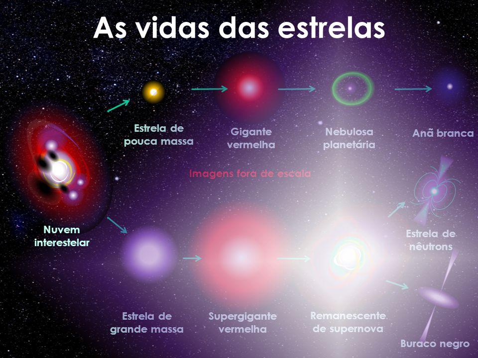 As vidas das estrelas Estrela de pouca massa Gigante vermelha