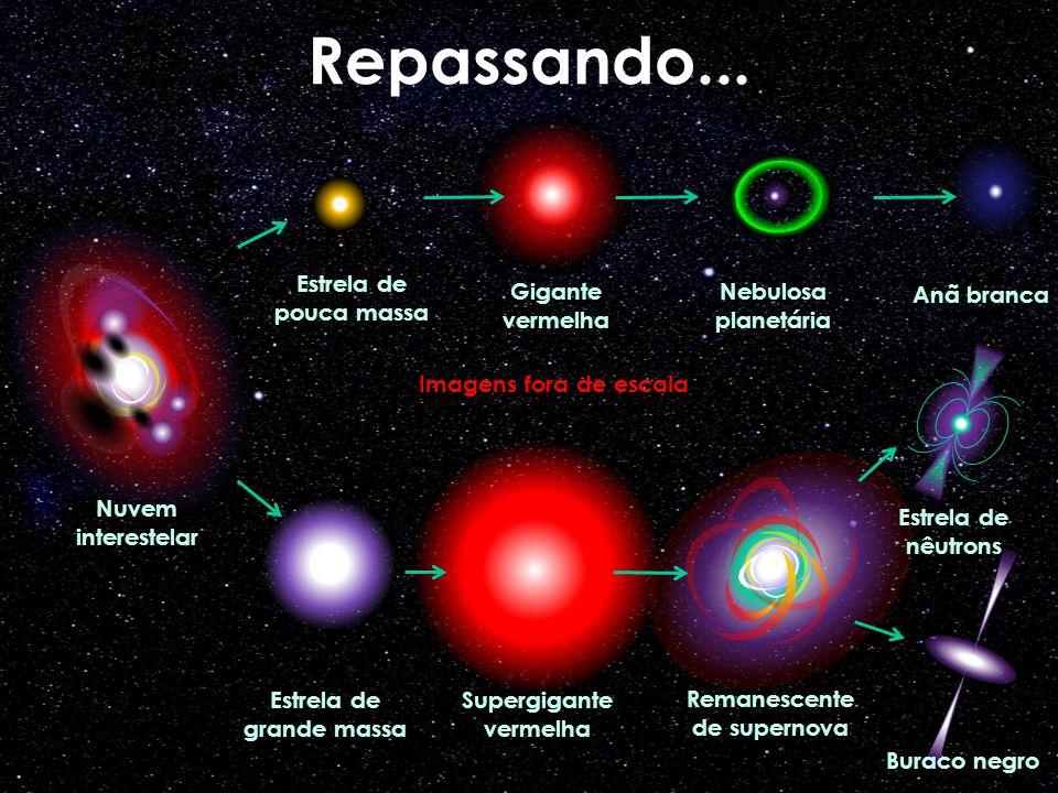 Repassando... Estrela de pouca massa Gigante vermelha