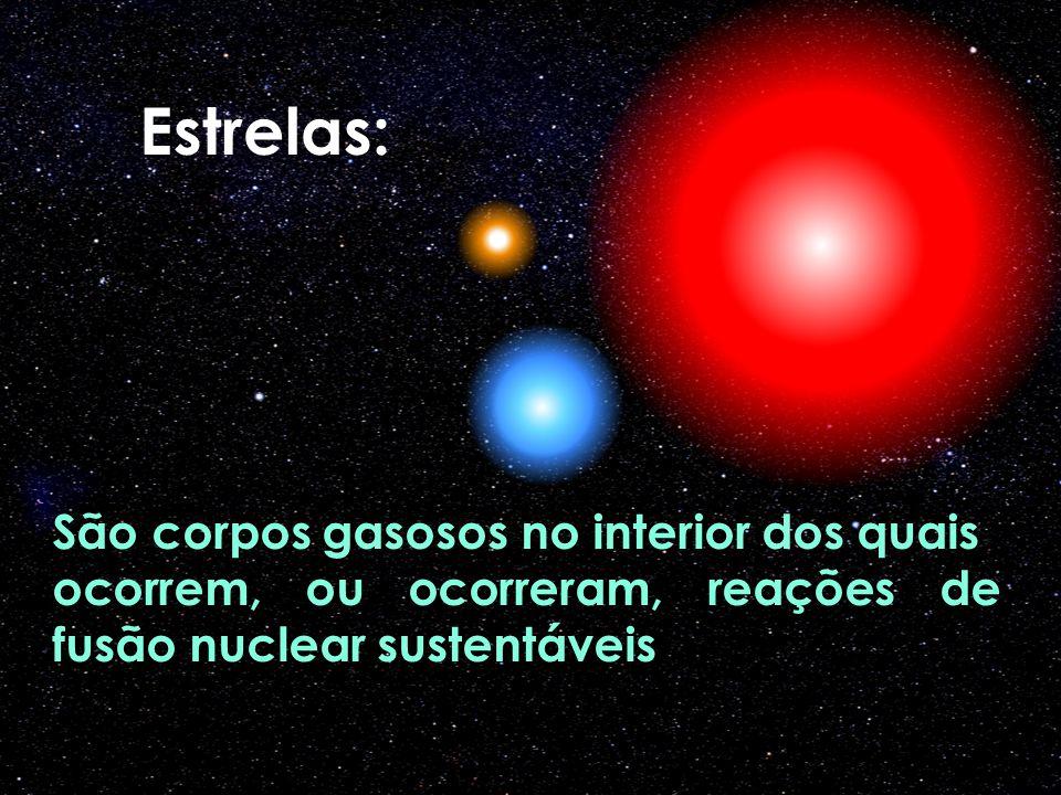 Estrelas: São corpos gasosos no interior dos quais