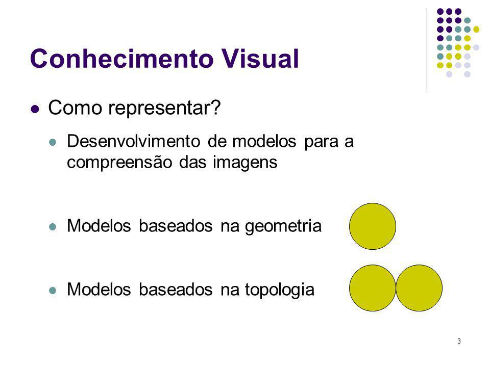 Conhecimento Visual Como representar