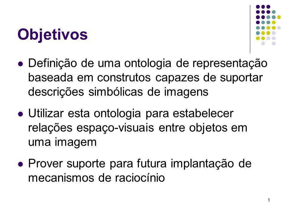 Objetivos Definição de uma ontologia de representação baseada em construtos capazes de suportar descrições simbólicas de imagens.