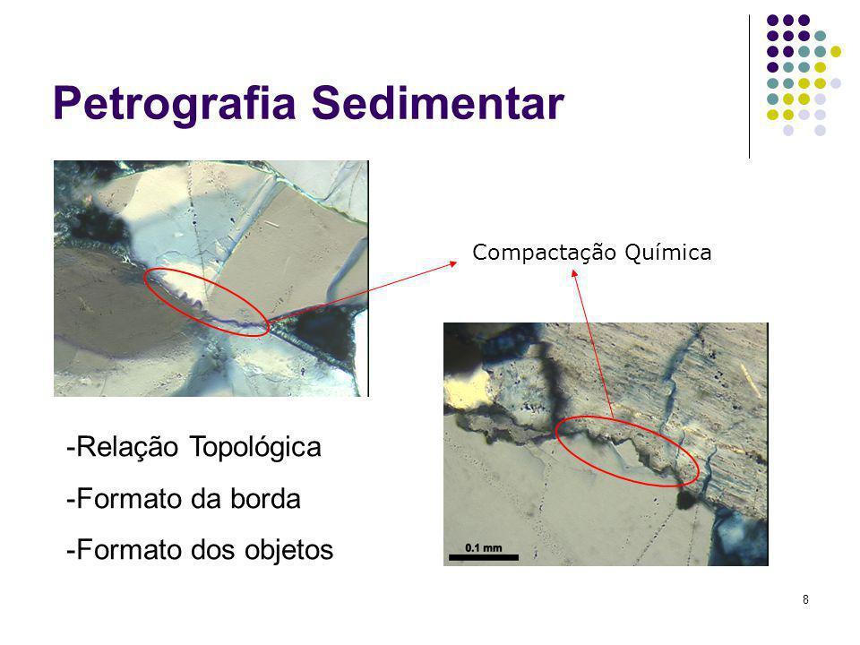 Petrografia Sedimentar