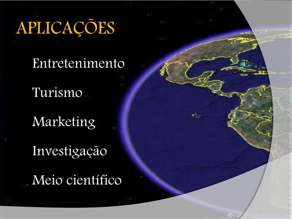 APLICAÇÕES Entretenimento Turismo Marketing Investigação Meio científico