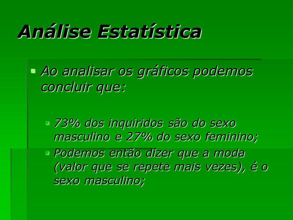 Análise Estatística Ao analisar os gráficos podemos concluir que: