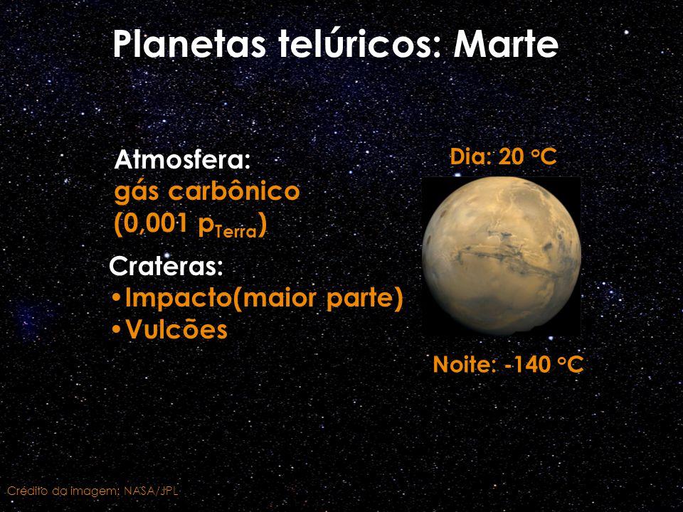 Planetas telúricos: Marte