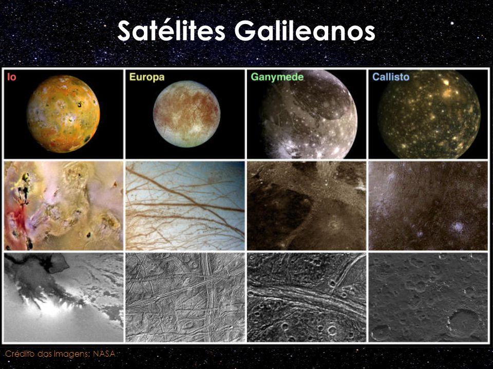Satélites Galileanos Crédito das imagens: NASA