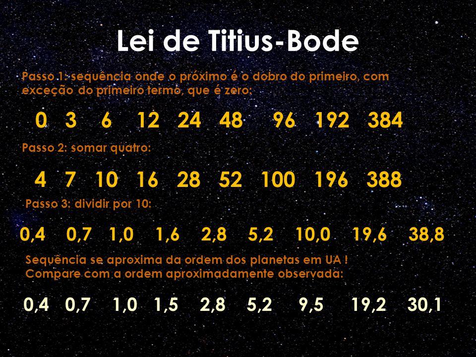 Lei de Titius-Bode Passo 1: sequência onde o próximo é o dobro do primeiro, com exceção do primeiro termo, que é zero: