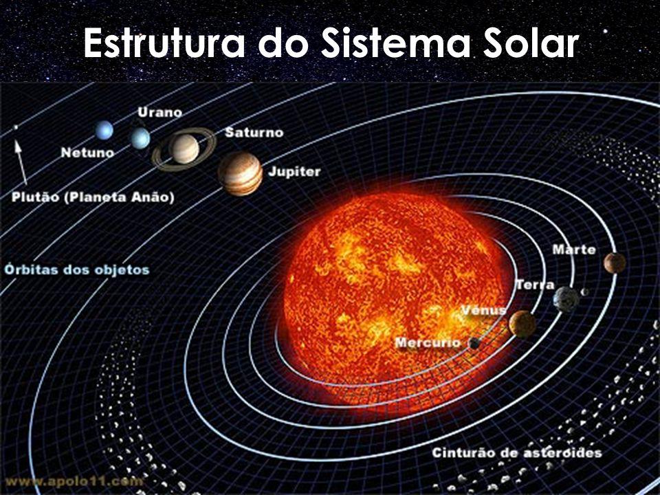 Estrutura do Sistema Solar
