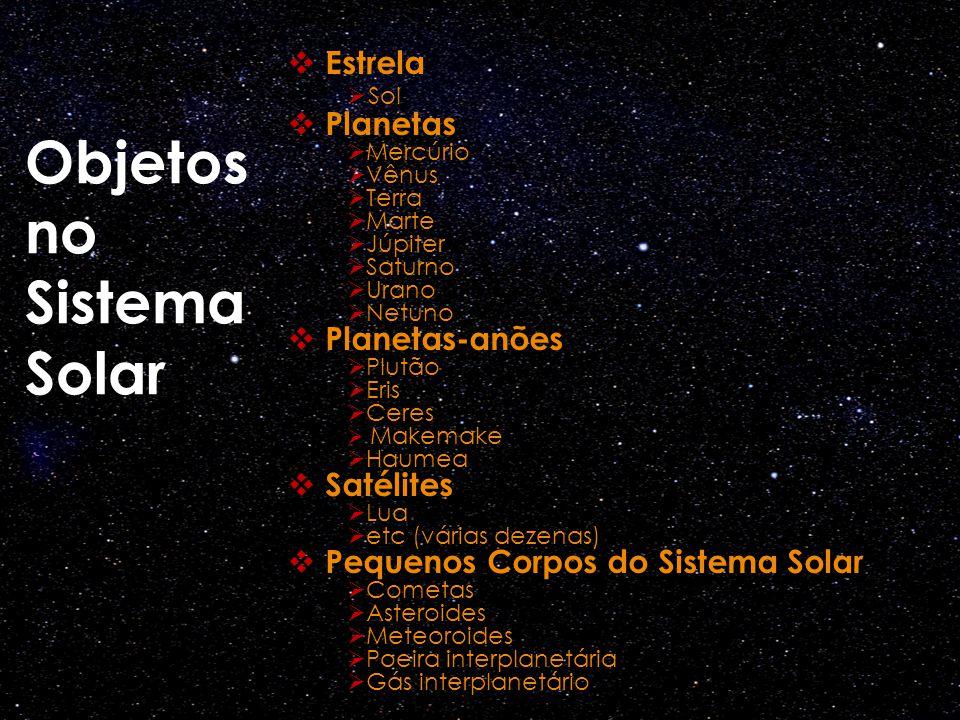 Objetos no Sistema Solar