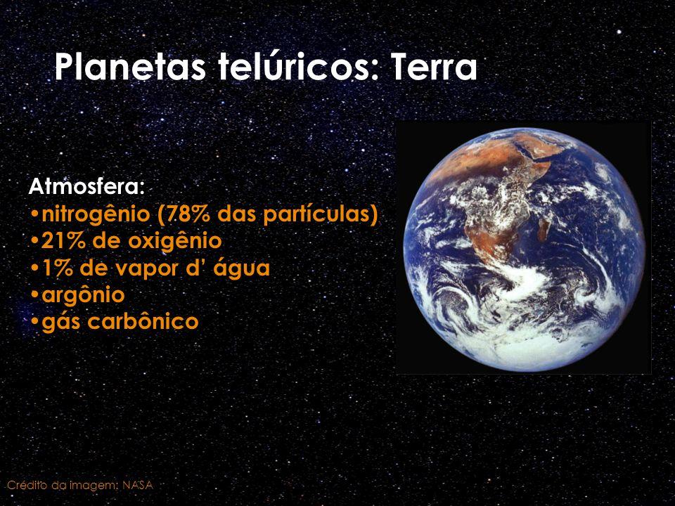 Planetas telúricos: Terra