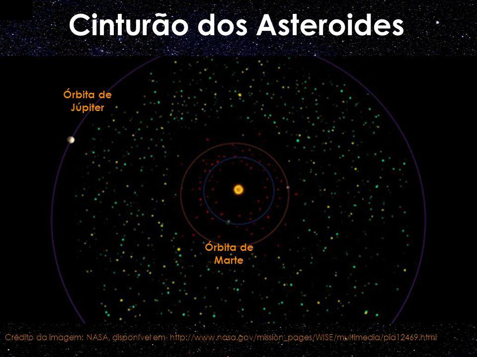 Cinturão dos Asteroides
