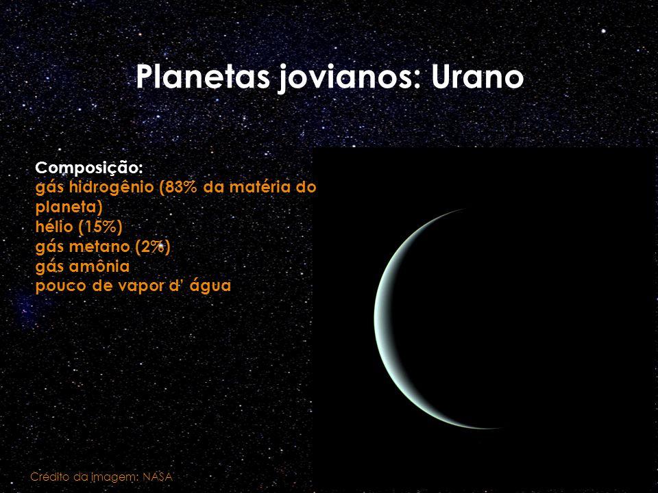 Planetas jovianos: Urano