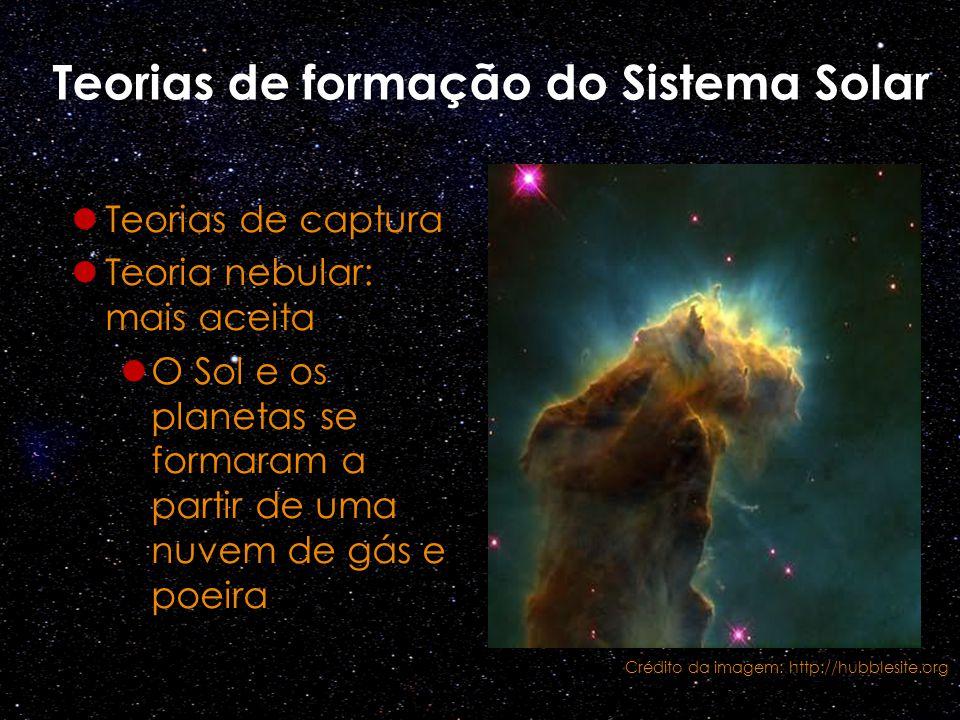 Teorias de formação do Sistema Solar