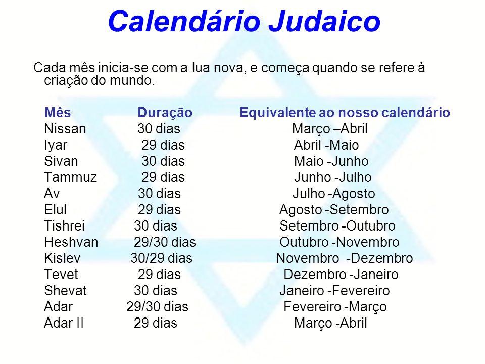 Calendário Judaico Cada mês inicia-se com a lua nova, e começa quando se refere à criação do mundo.