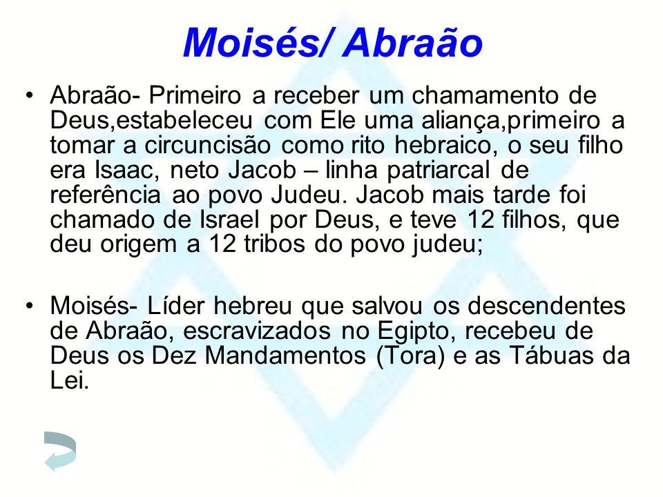 Moisés/ Abraão