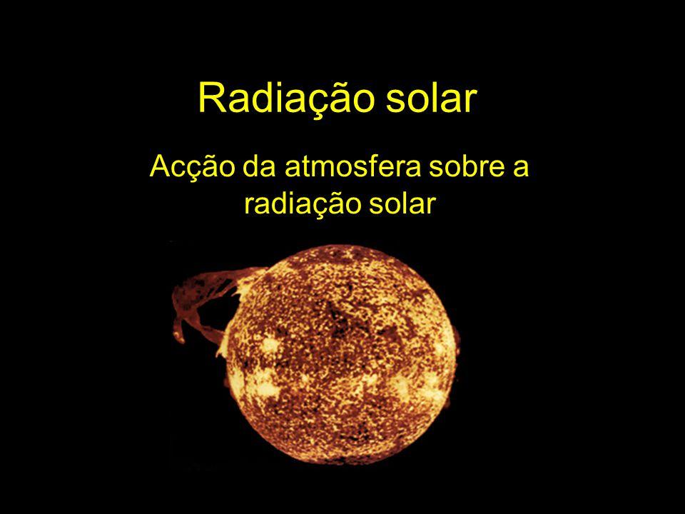 Acção da atmosfera sobre a radiação solar
