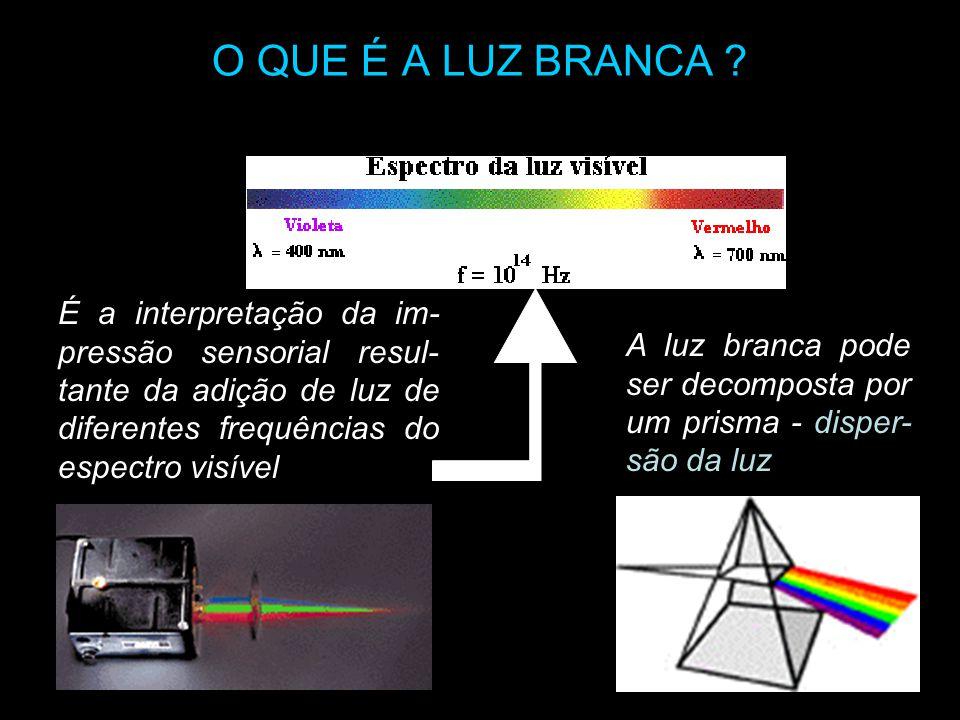 O QUE É A LUZ BRANCA É a interpretação da im-pressão sensorial resul-tante da adição de luz de diferentes frequências do espectro visível.