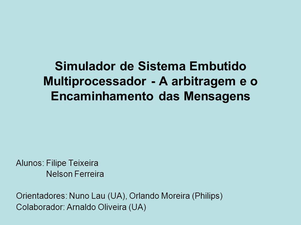 Simulador de Sistema Embutido Multiprocessador - A arbitragem e o Encaminhamento das Mensagens