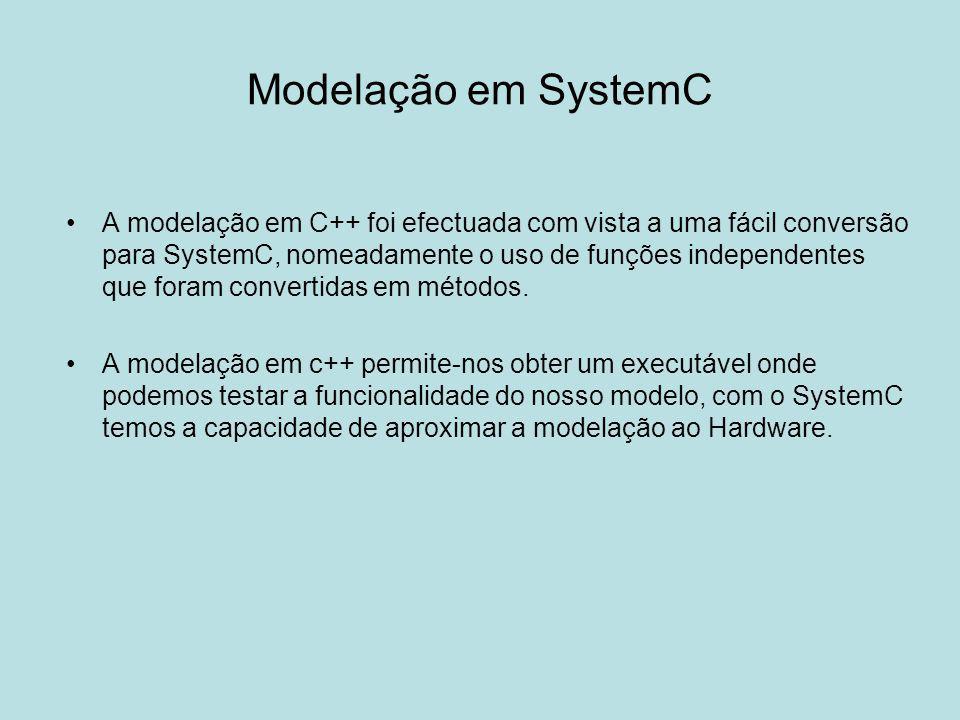 Modelação em SystemC