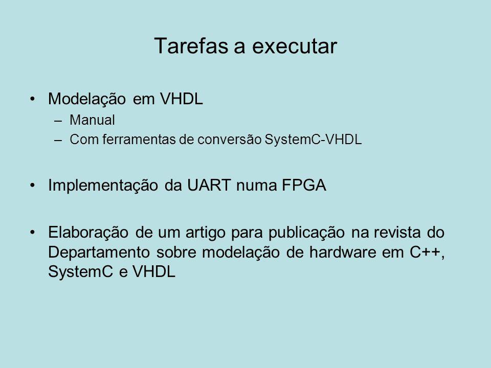 Tarefas a executar Modelação em VHDL Implementação da UART numa FPGA