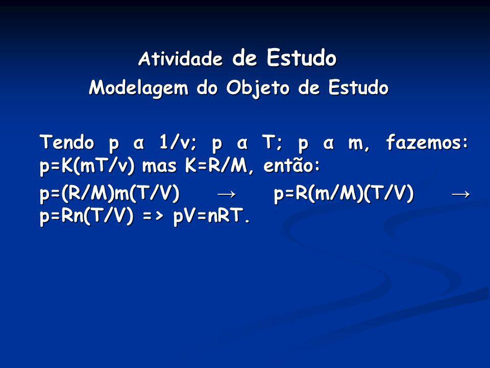 Atividade de Estudo Modelagem do Objeto de Estudo. Tendo p α 1/v; p α T; p α m, fazemos: p=K(mT/v) mas K=R/M, então: