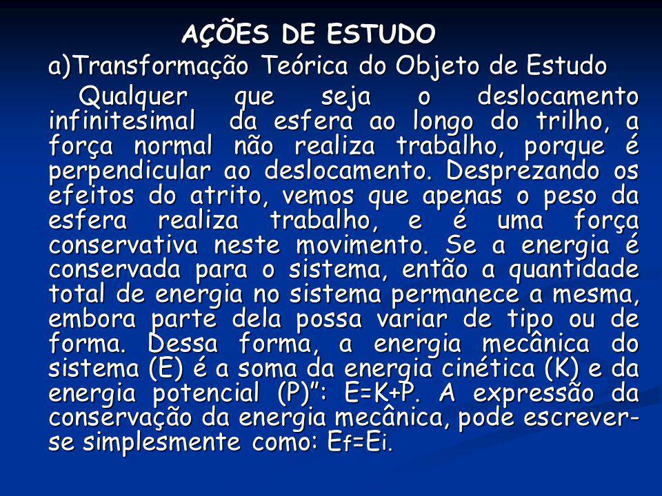 AÇÕES DE ESTUDO a)Transformação Teórica do Objeto de Estudo.